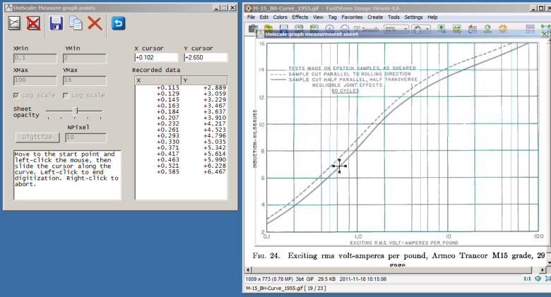 Universal Scale graph withg log axis, digitization