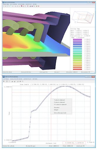 Heatwave, 3D static and dynamic thermal simulations